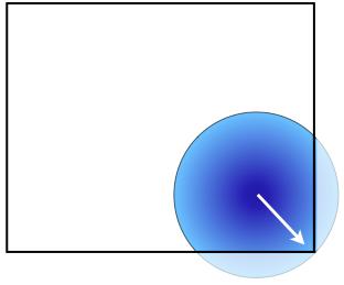 closest corner ellipse